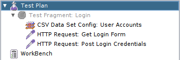 JMeter Login with CSV data set config for varying credentials